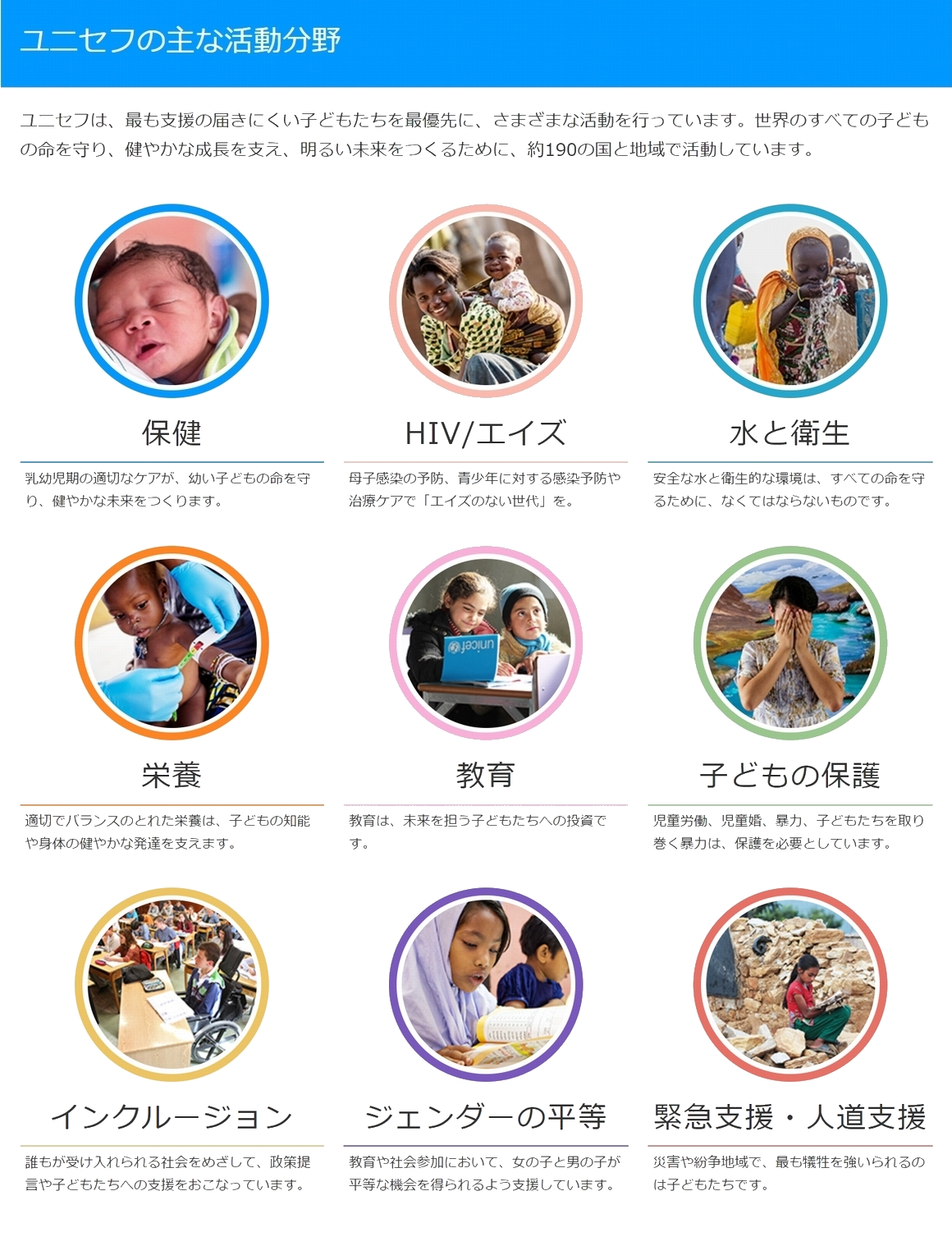 社会・環境活動(ユニセフ募金箱)